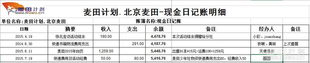 2015.7.24财务汇总.jpg