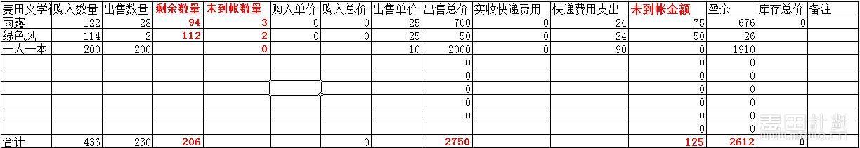 2016.3文学社.jpg