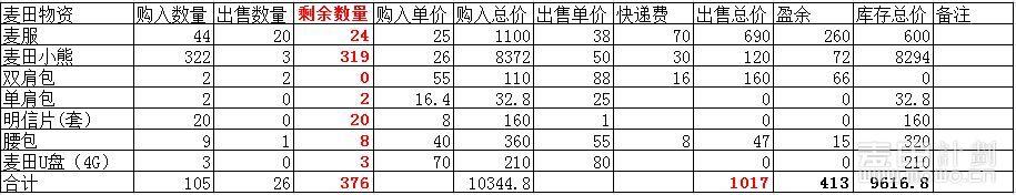 2016.4淘宝明细.jpg