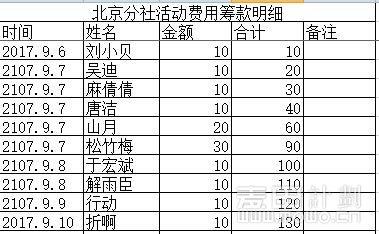 9月活动筹款明细.jpg