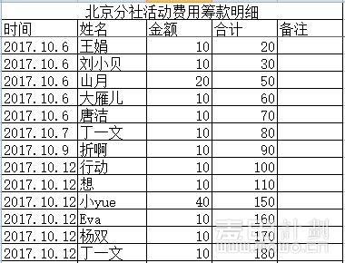 10月活动筹款明细.jpg