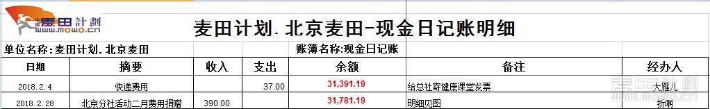 2月财务日记明细.JPG