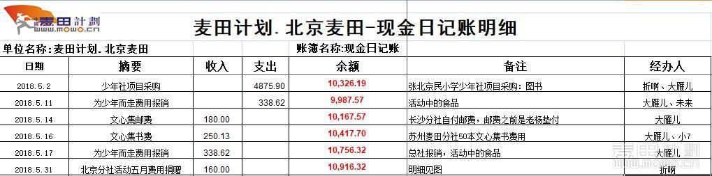 5月财务日记明细.JPG