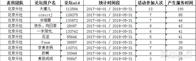 QQ图片20180615124855.png