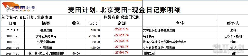 7月财务日记明细.JPG