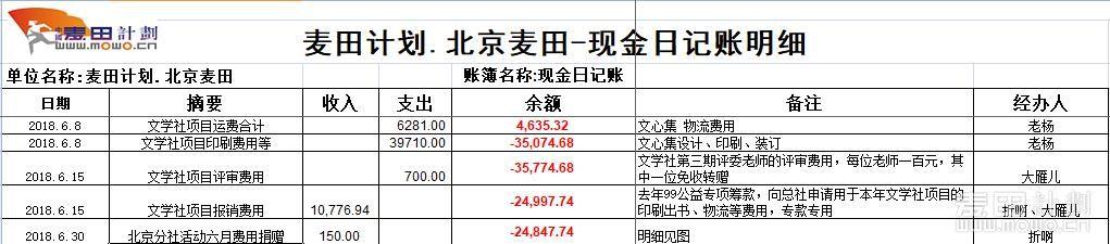 6月财务日记明细.JPG