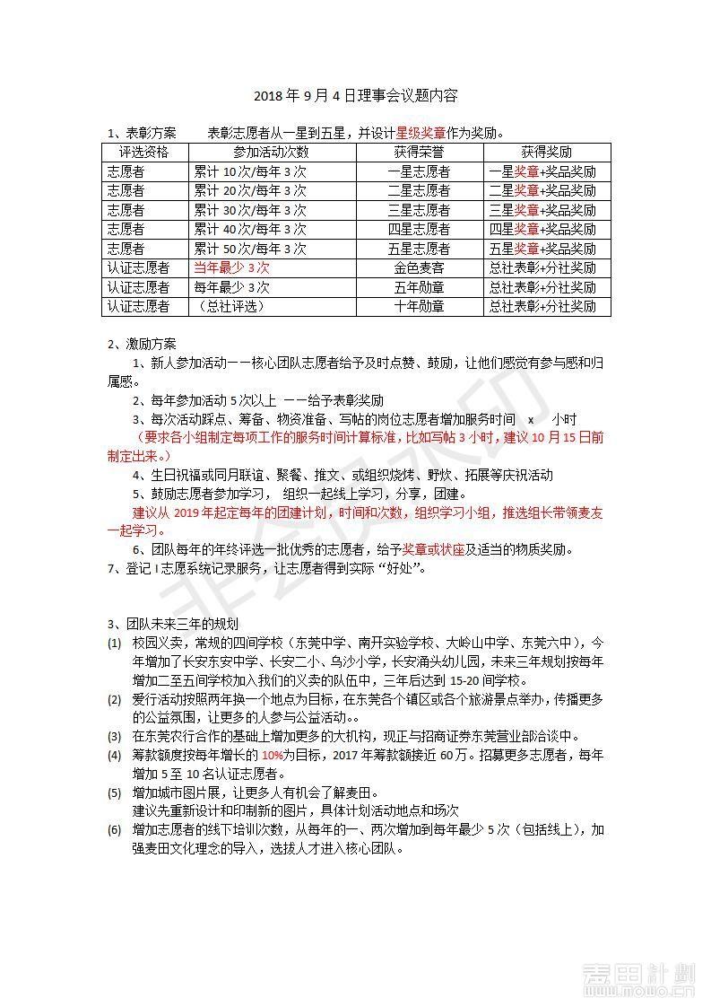 20180904理事会议题_01.jpg