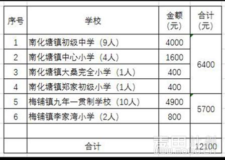 QQ图片20181022205215.png数据_副本.png