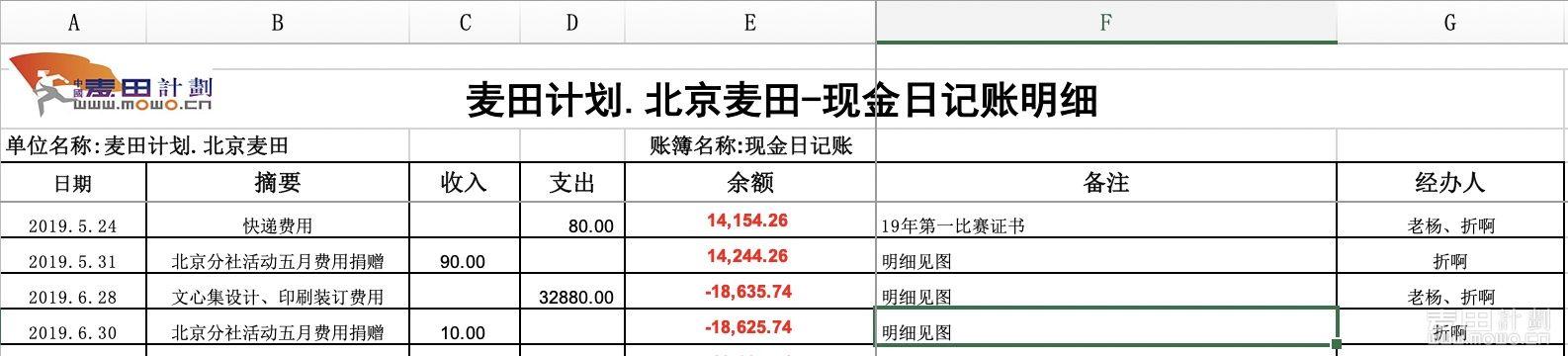 5-6月财务日记明细.JPG