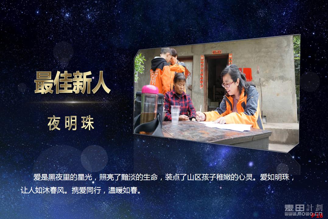 2019年度颁奖--蓝色星空-终1 - 副本_16.png