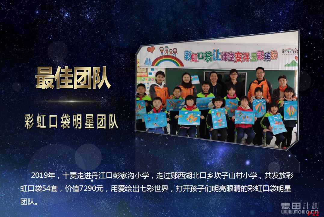 2019年度颁奖--蓝色星空-终1 - 副本_22.png