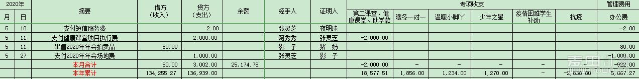十堰分社5月收支.png