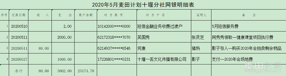 十堰分社5月网银.png