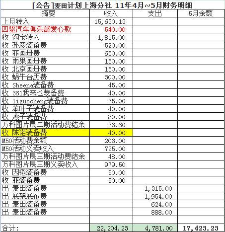 201104-201105 财务.jpg