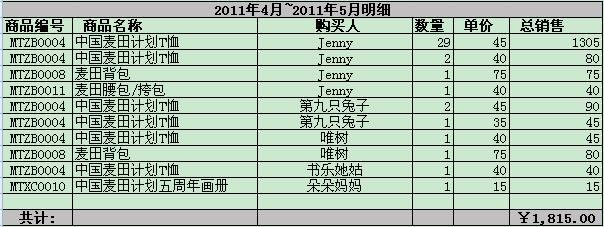 201104-201105 淘宝.jpg