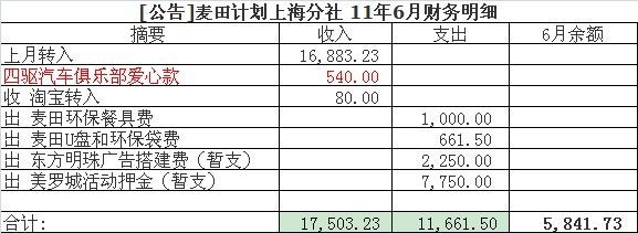 201106 财务.jpg
