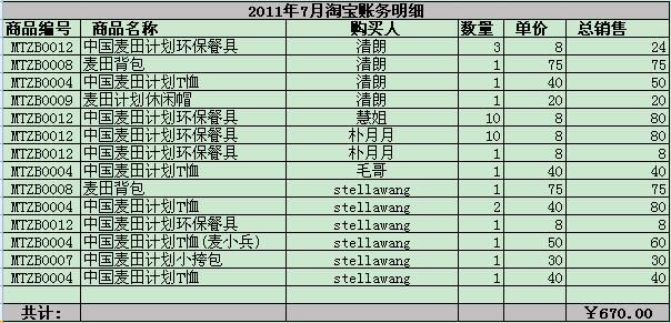 201107 淘宝.jpg