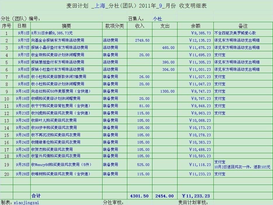 2011年_9_月份 收支明细表.jpg