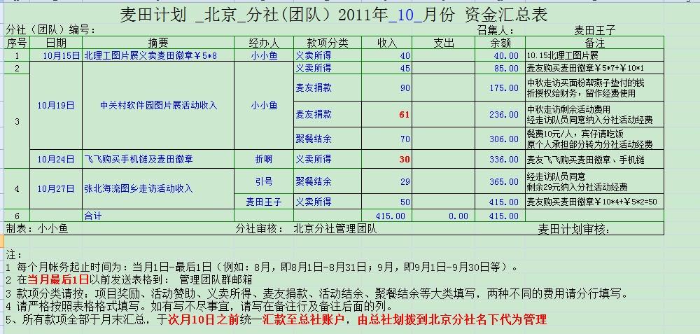 北京分社10月份累计收入明细表