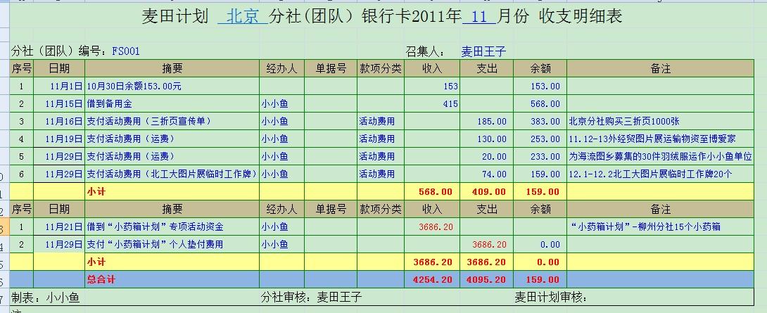 北京分社银行卡收支表