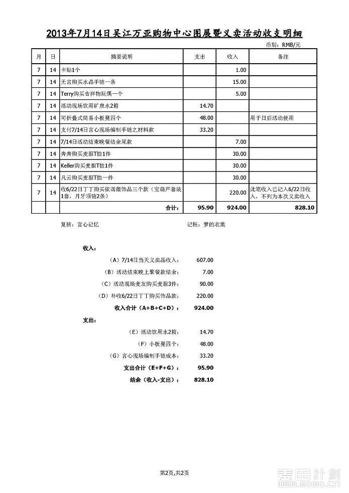 2013.7.14吴江万亚购物中心义卖收入明细_页面_2.jpg